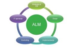 alm_shema