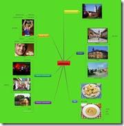 Izrada mentalnih mapa pomoću web 2.0 alata Mindomo