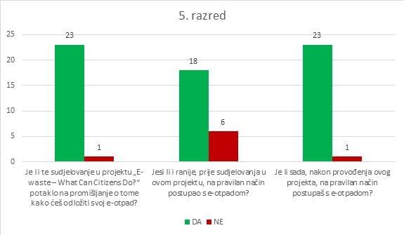 ankete o internetskim upoznavanjima