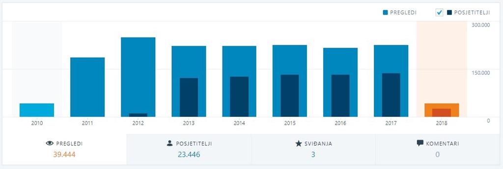 najbolja besplatna web mjesta za upoznavanje u SAD-u 2013 besplatno druženje Auckland