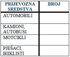 tablica2