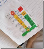 Slika 1 - Rješavanje emocionalnog termometra