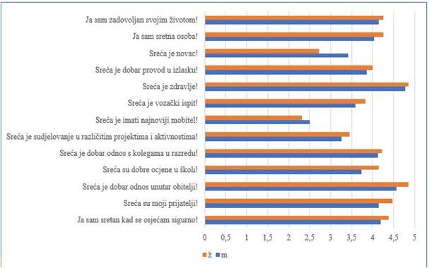 grafikon2