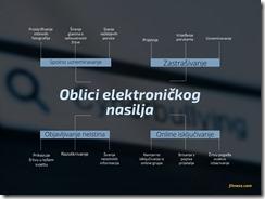 Oblici elektroničkog nasilja